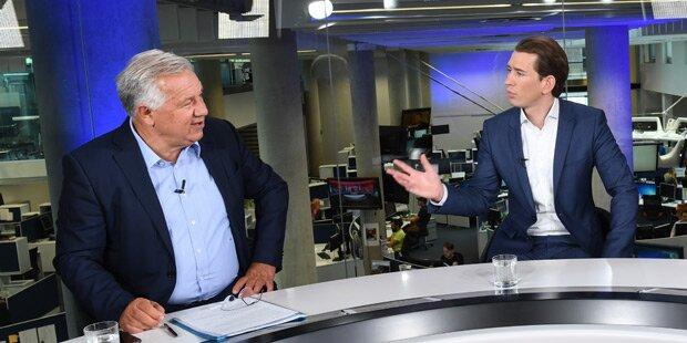 Sensations-Erfolg für oe24.TV: Seherzahl verdoppelt