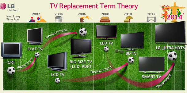 LGE_TV_Fußball_Infografik2.jpg