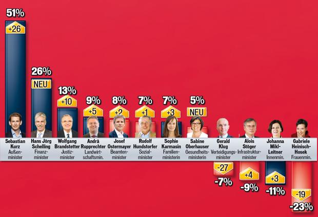 Meinungsbarometer.jpg