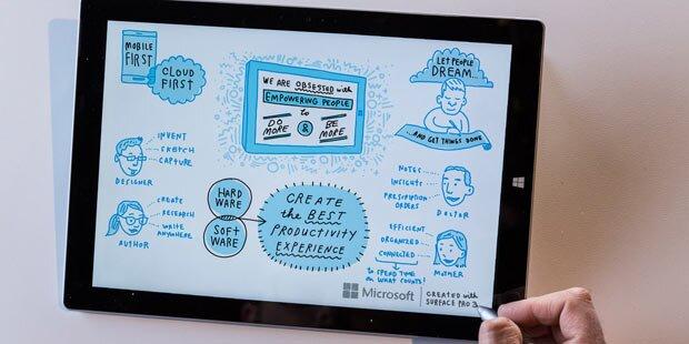 Surface Pro 3 ab sofort erhältlich