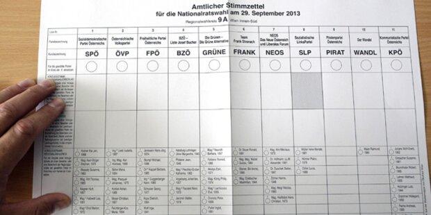Vorarlberg: Druckfehler auf Wahlzettel