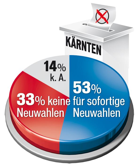 Neuwahlen_Umfrage.jpg