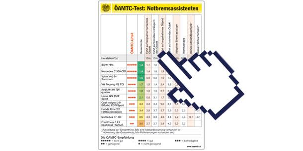 OEMATC_notbremsassistent_kl.jpg