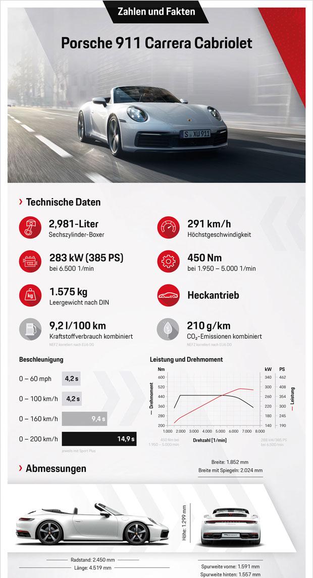 Porsche_911_Carrera_Cabr-62.jpg