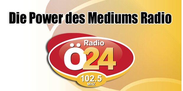 Die Power des Mediums Radio