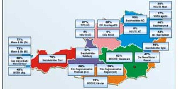 Regioprint weist Reichweiten 2007 aus