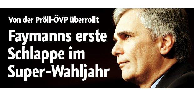Nächste Wahl-Schlappe für SPÖ
