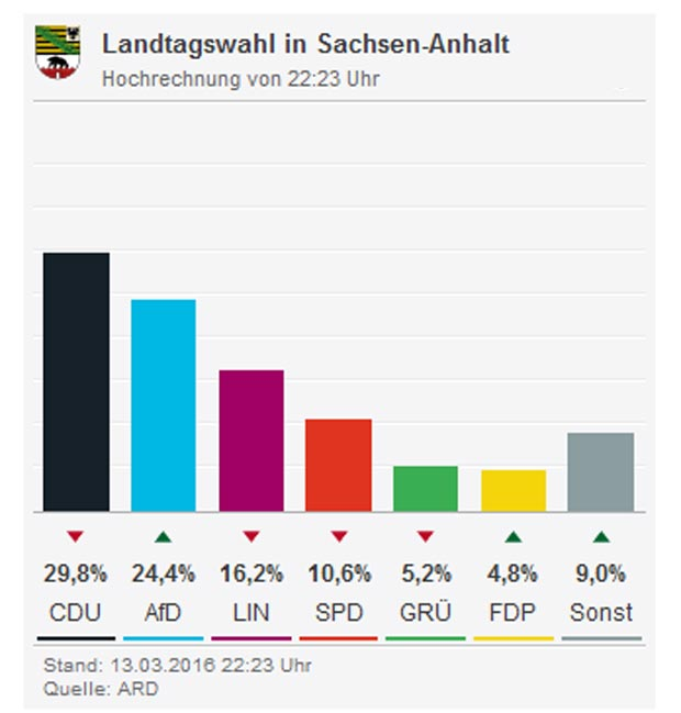 Sachsen-Anhalt.jpg