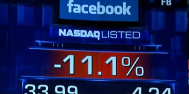 Facebook-Aktie im freien Fall