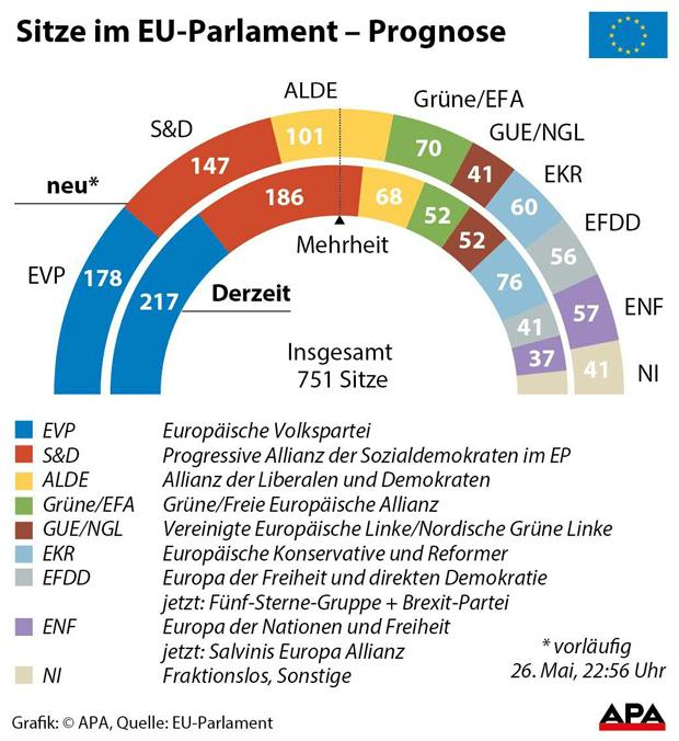 Sitzverteilung-im-EU-Parlam.jpg