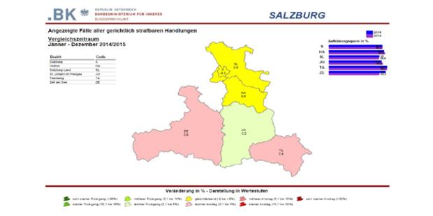 Polizeiliche Kriminalstatistik Salzburgs