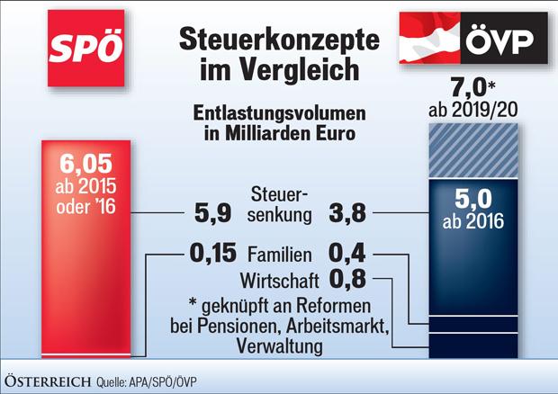 Steuergrafik-2_APA.jpg
