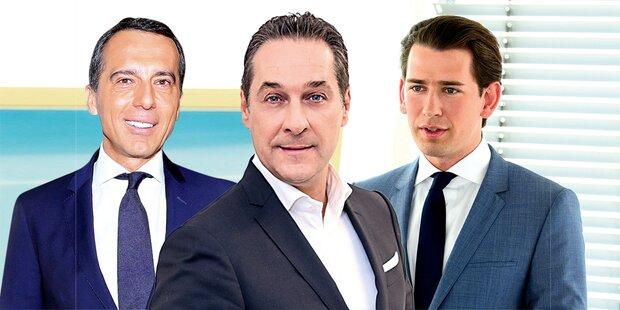 NR-Wahl: FPÖ zieht auf Facebook allen davon