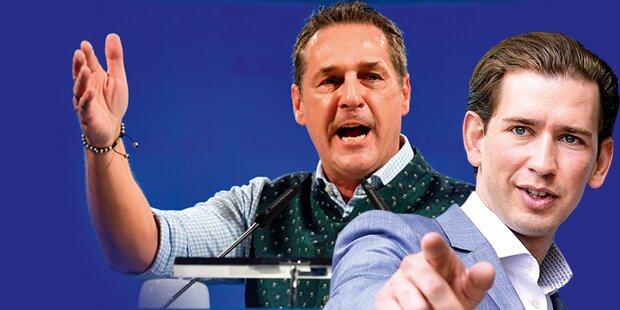 Umfrage: SPÖ im Sinkflug