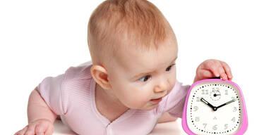 Geburtszeitpunkt