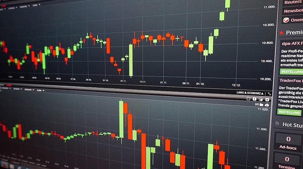 Trading-Chart - ADV - Kapitalmarkt