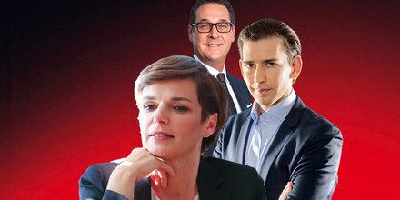 Umfrage: SPÖ wieder vor der FPÖ