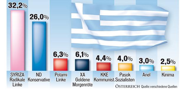 Umfrage_Griechenland.jpg