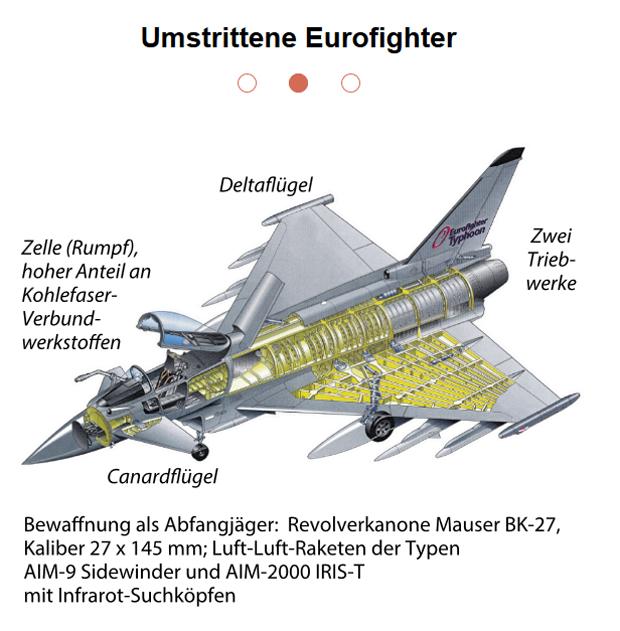 Umstrittene Eurofighter
