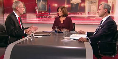 Voting: Wer ist der bessere Kandidat im ORF-Duell