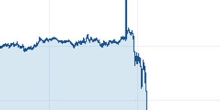 Brexit: Pfund stürzt dramatisch ab