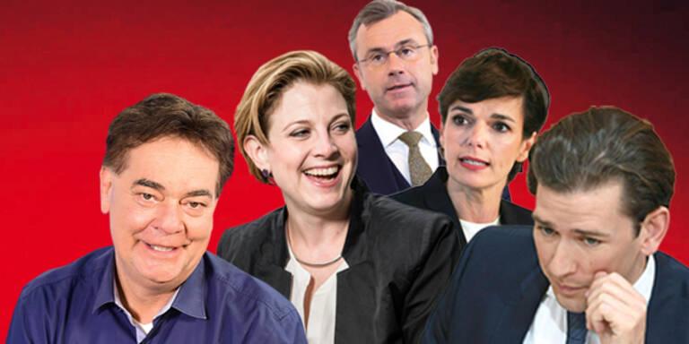 Umfrage: FPÖ bald nur noch einstellig?