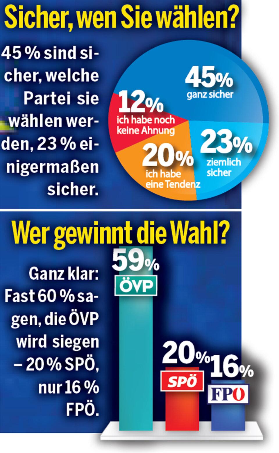 Wahlen österreich Live