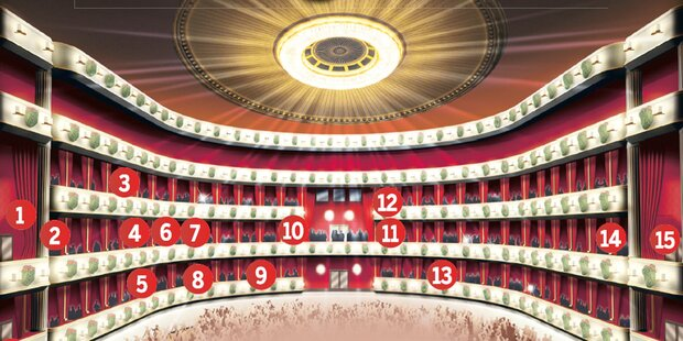 Der Logen-Plan des Opernballs