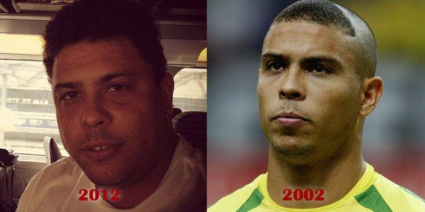 Ronaldo Heute