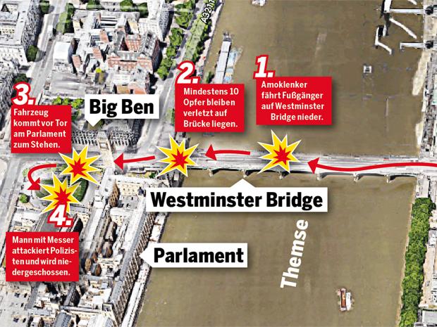 London Grafik