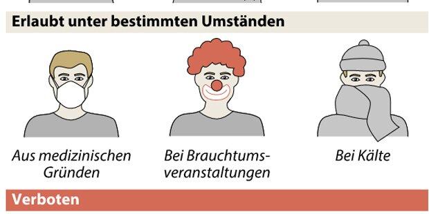 Burka-Verbot: Erstes Vermummungsfest in Wien