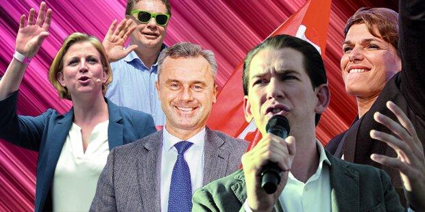 Das große Finale der Wahl