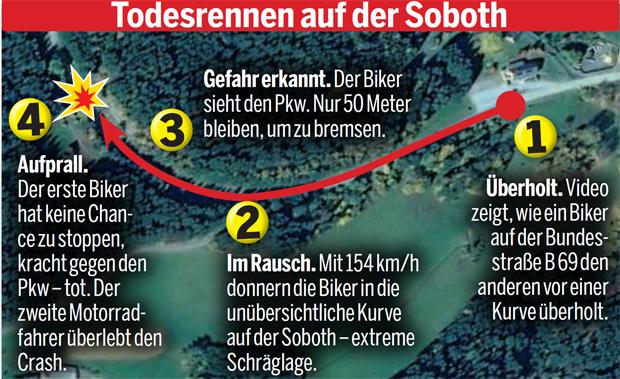 Biker Crash Video Soboth-Passstraße Steiermark