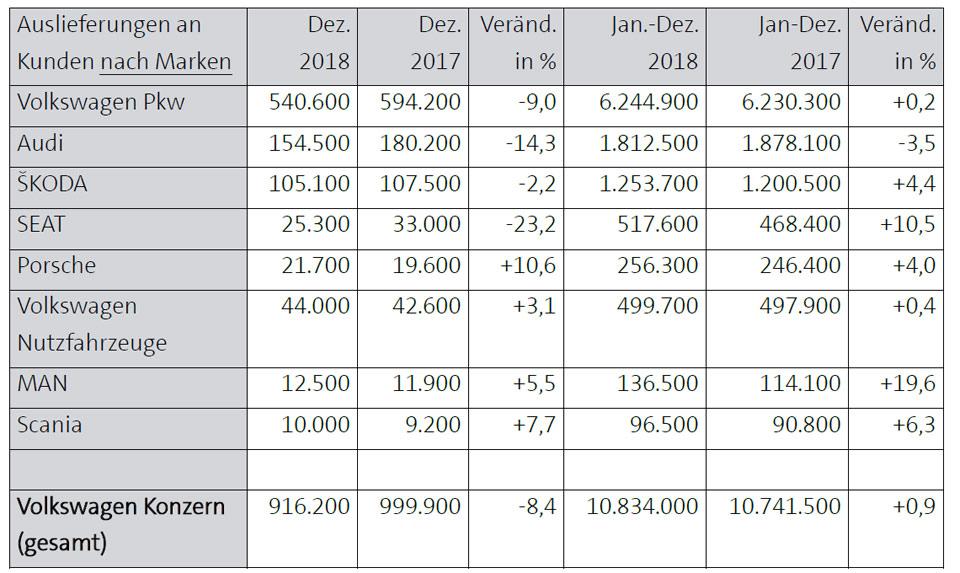 VW_Auslieferungen-grafik1.jpg