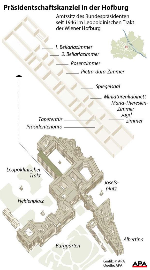 VdB_Hofburg.jpg