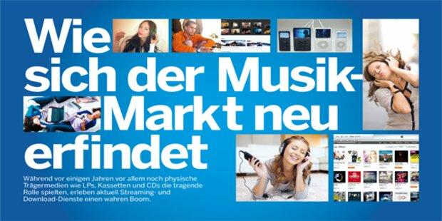 Kapitel 2: Musikmarkt erfindet sich neu