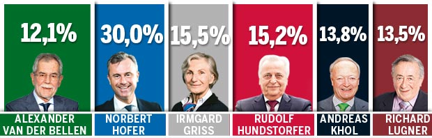 Voting-Ergebnis.jpg