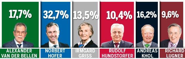 Voting-Ergebnis3.jpg