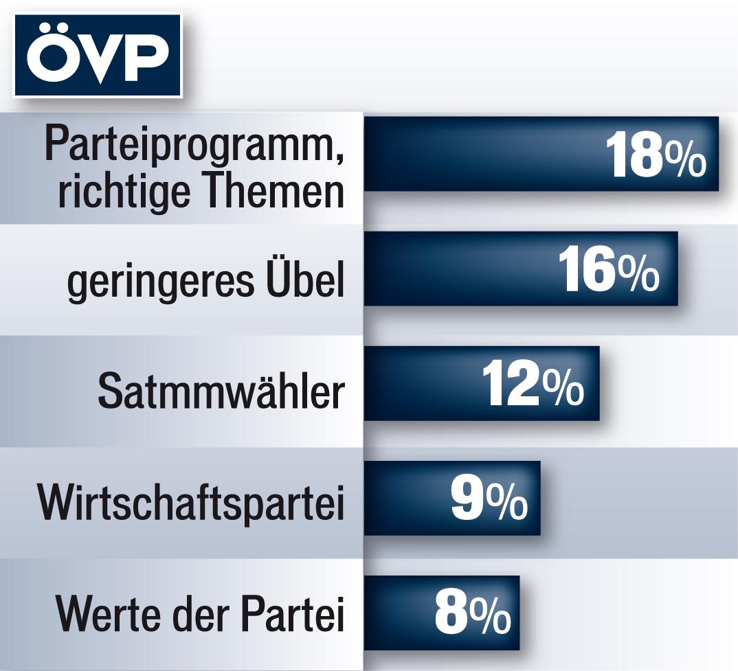 Wien 2015 Wahlmotiv ÖVP