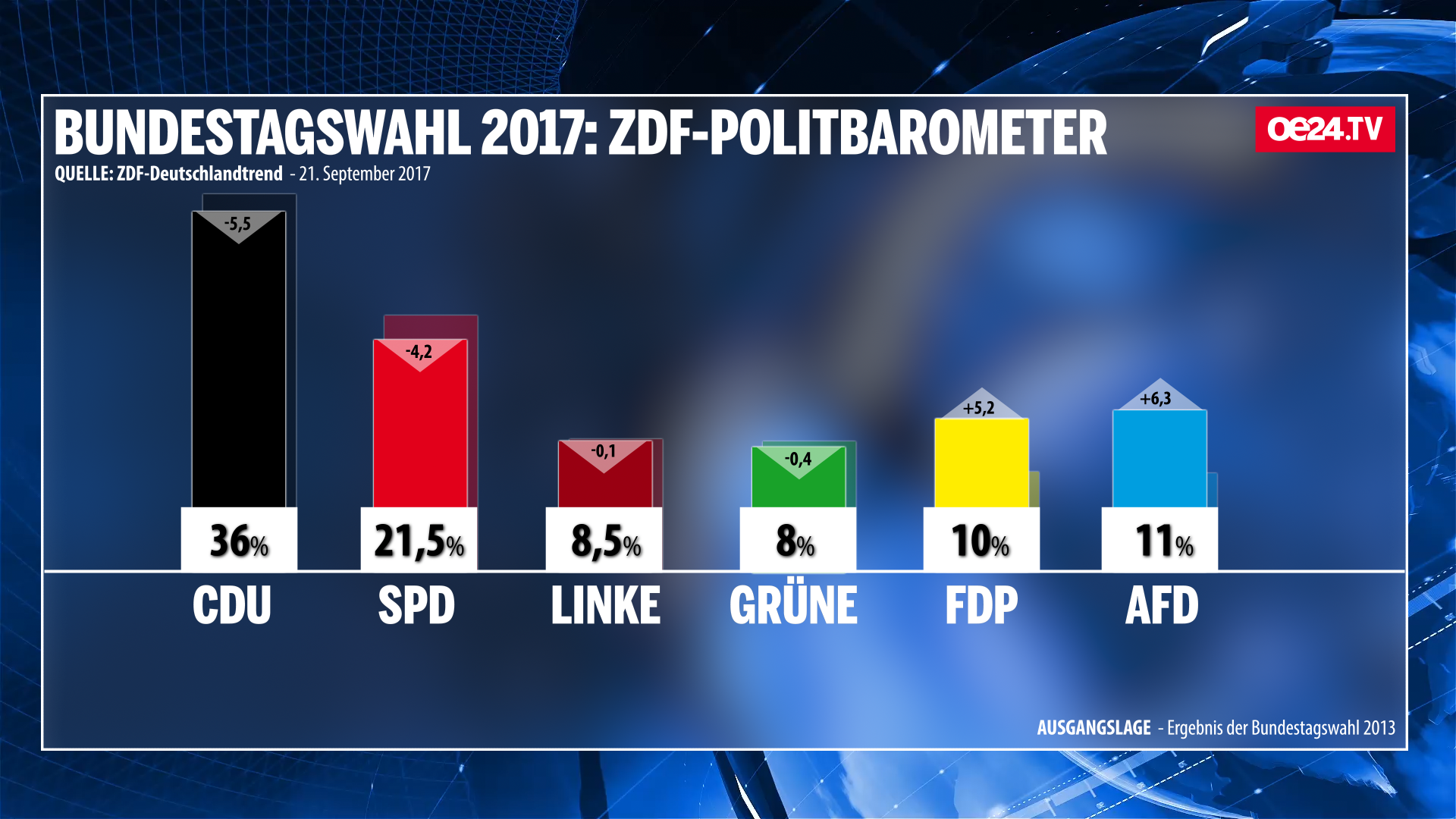 Wahltrend2.png