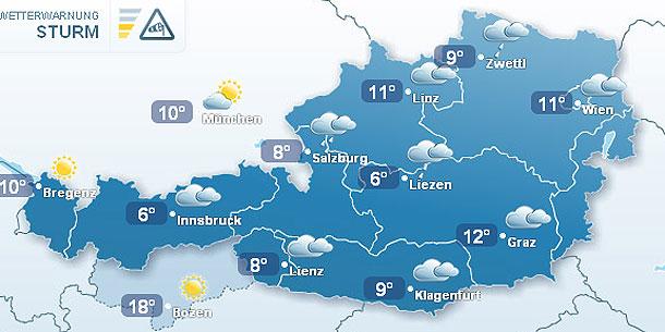 Wetter3.jpg