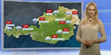 Das Wetter am verlängerten Wochenende
