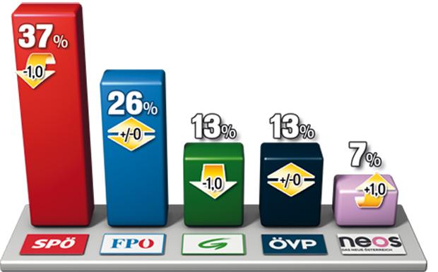 Wien-Umfrage.jpg
