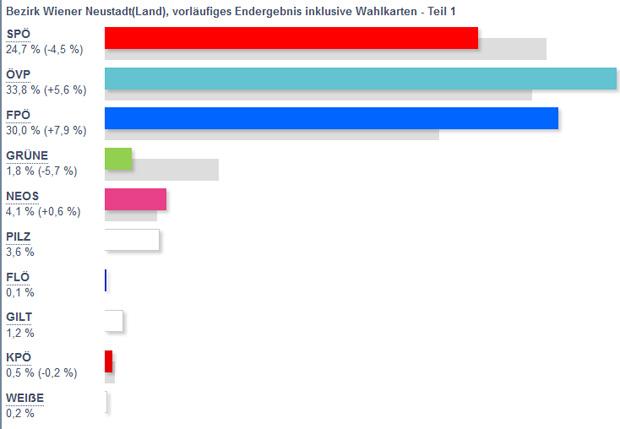 Wiener-Neustadt.jpg
