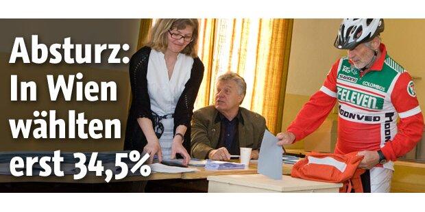 Nur 46,18 Prozent Wahlbeteiligung in Wien