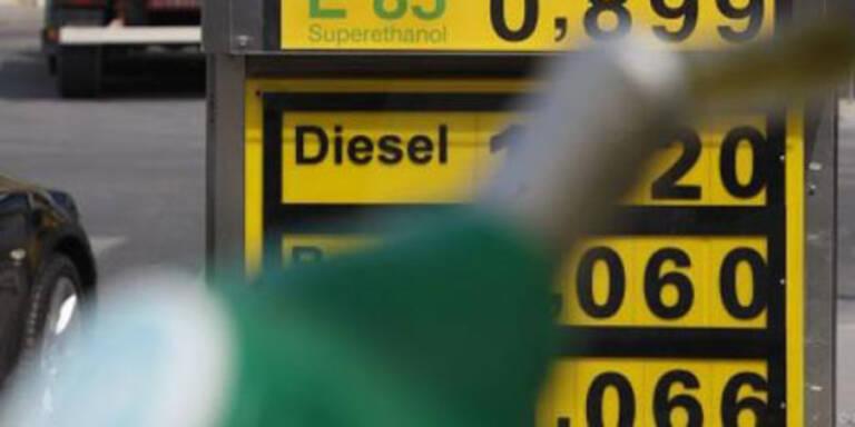 Teurer Sprit: Inflation steigt auf 1,2 %