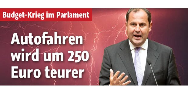 Budget-Krieg im Parlament