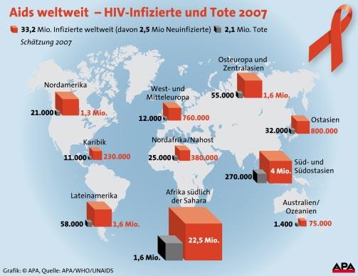aids23