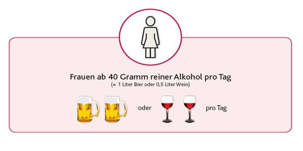 Alkohol-Gefährdungsschwelle