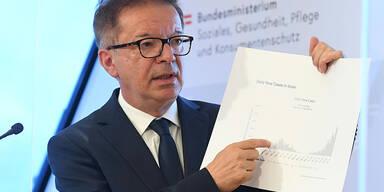 Anschober: 'Die Lage in Österreich ist stabil'